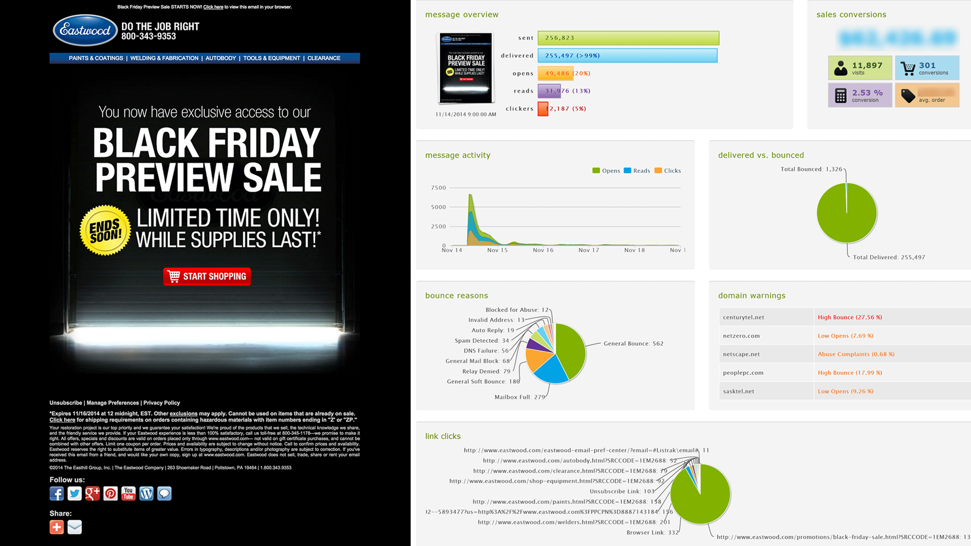 Eastwood Black Friday Preview Email Campaign